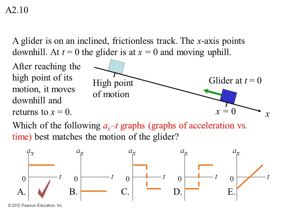 A2.10 A glider is on an inclined, frictionless track. The x-axis points downhill. At t = 0 the glider is at x = 0 and moving uphill.