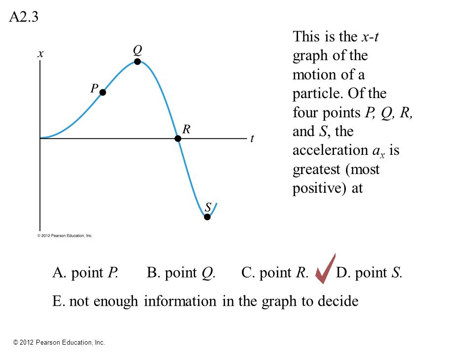 A2.3 This is the x-t graph of the motion of a particle. Of the four points P, Q, R, and S, the acceleration ax is greatest (most positive) at.