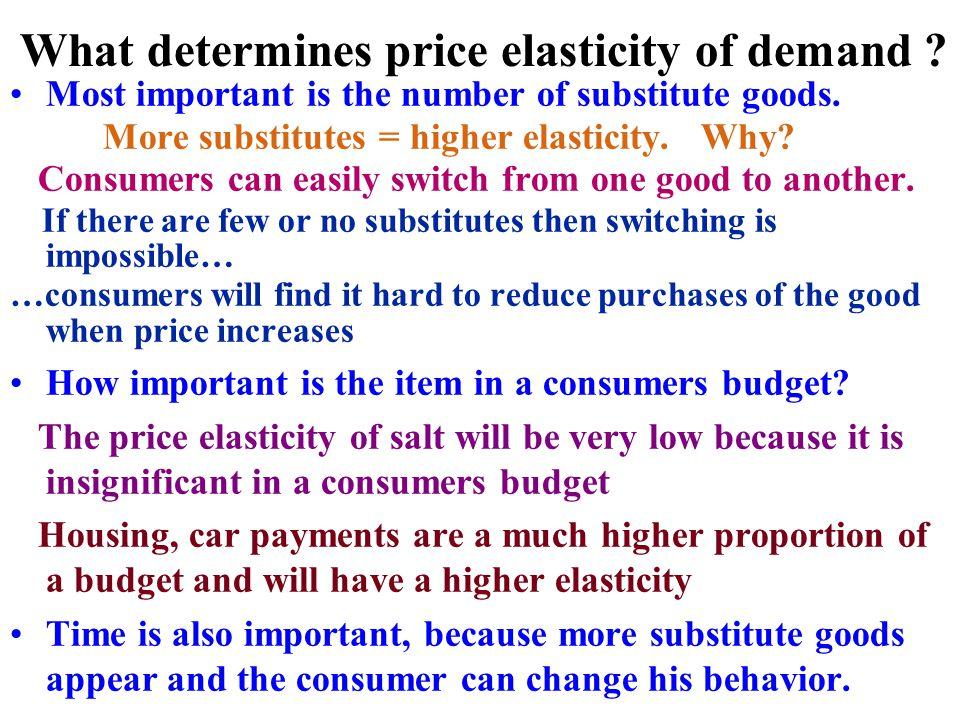 What determines price elasticity of demand