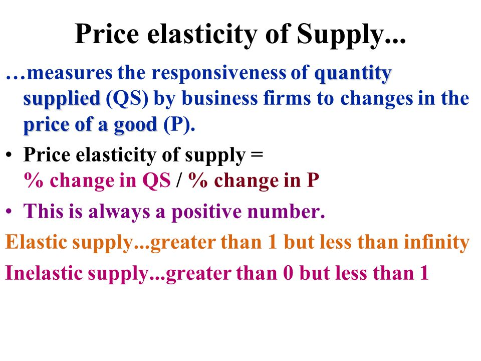 Price elasticity of Supply...