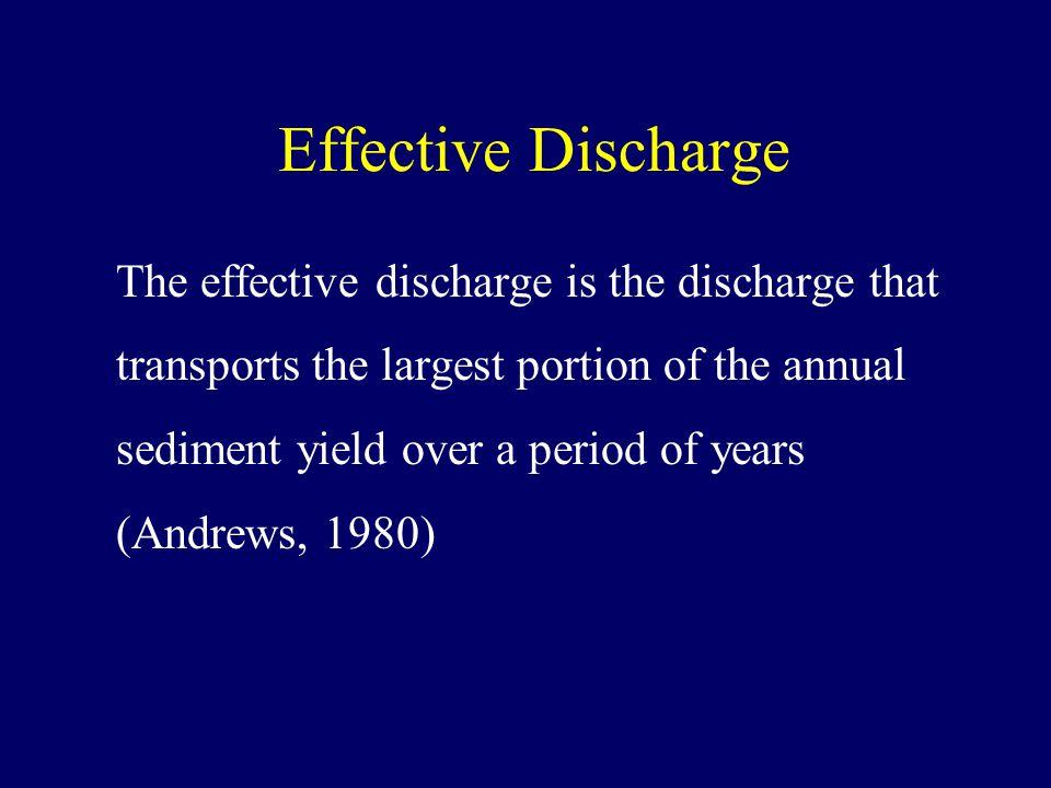 Effective Discharge
