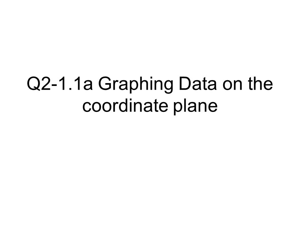 Q2-1.1a Graphing Data on the coordinate plane