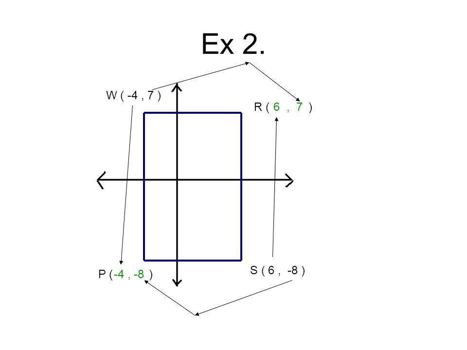 Ex 2. W ( -4 , 7 ) R ( ) 6 , 7 S ( 6 , -8 ) P ( ) -4 , -8