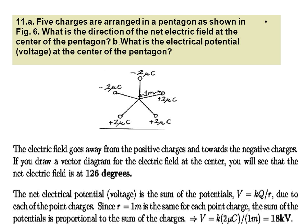 11. a. Five charges are arranged in a pentagon as shown in Fig. 6