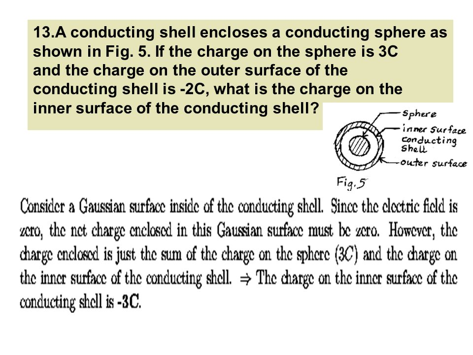 13. A conducting shell encloses a conducting sphere as shown in Fig. 5