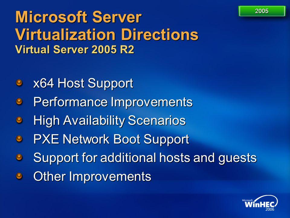 Microsoft Server Virtualization Directions Virtual Server 2005 R2