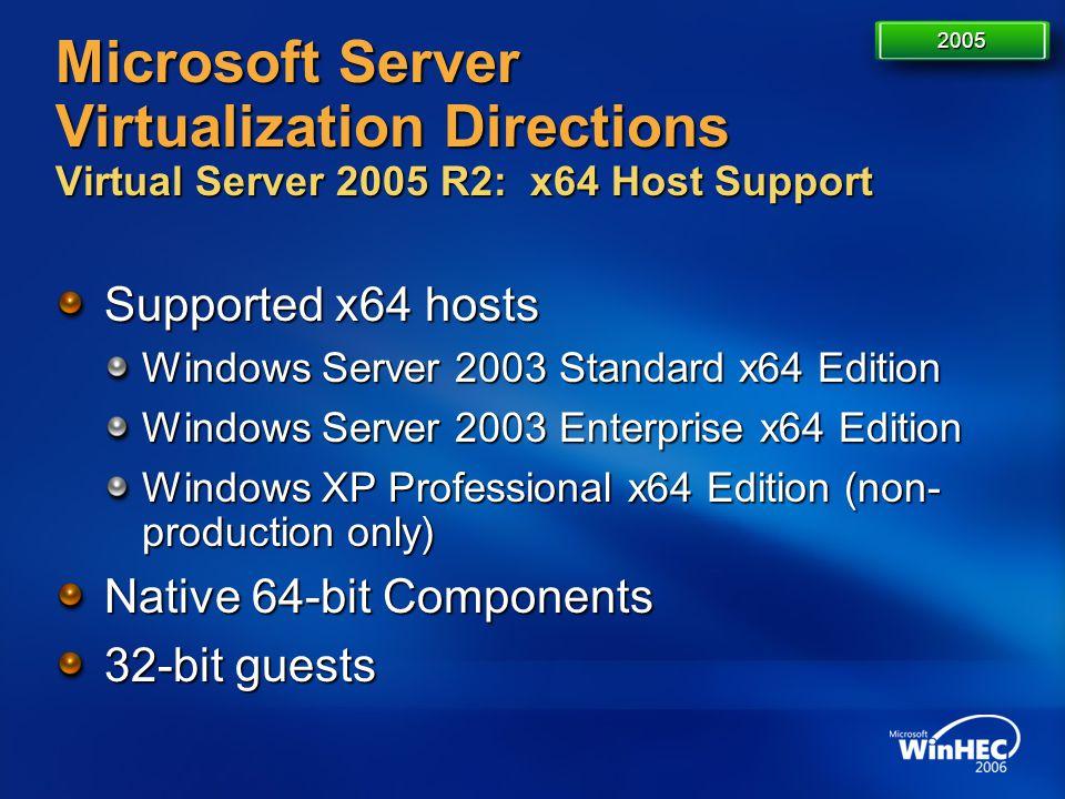 4/11/2017 7:14 AM 2005. Microsoft Server Virtualization Directions Virtual Server 2005 R2: x64 Host Support.