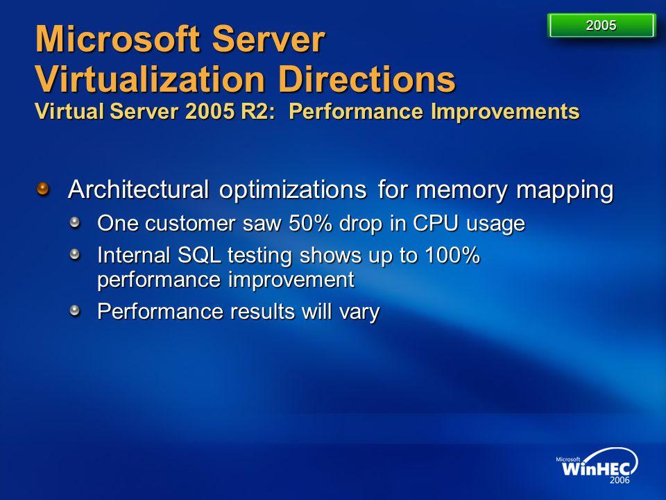 4/11/2017 7:14 AM 2005. Microsoft Server Virtualization Directions Virtual Server 2005 R2: Performance Improvements.
