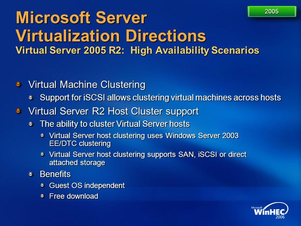 4/11/2017 7:14 AM 2005. Microsoft Server Virtualization Directions Virtual Server 2005 R2: High Availability Scenarios.