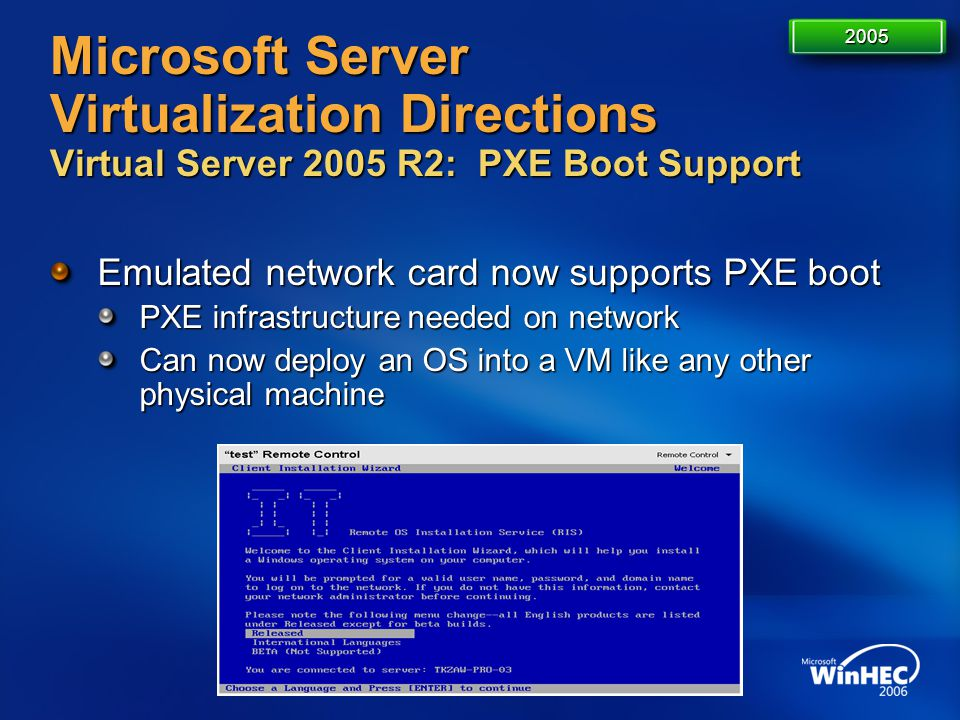 4/11/2017 7:14 AM 2005. Microsoft Server Virtualization Directions Virtual Server 2005 R2: PXE Boot Support.