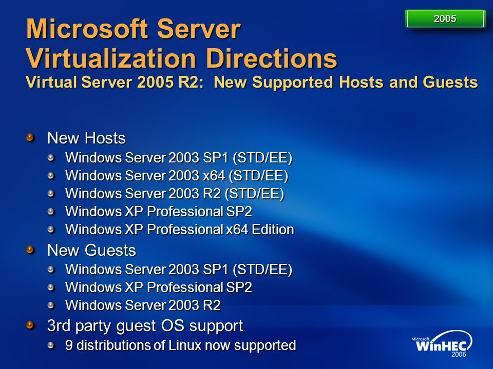 4/11/2017 7:14 AM 2005. Microsoft Server Virtualization Directions Virtual Server 2005 R2: New Supported Hosts and Guests.