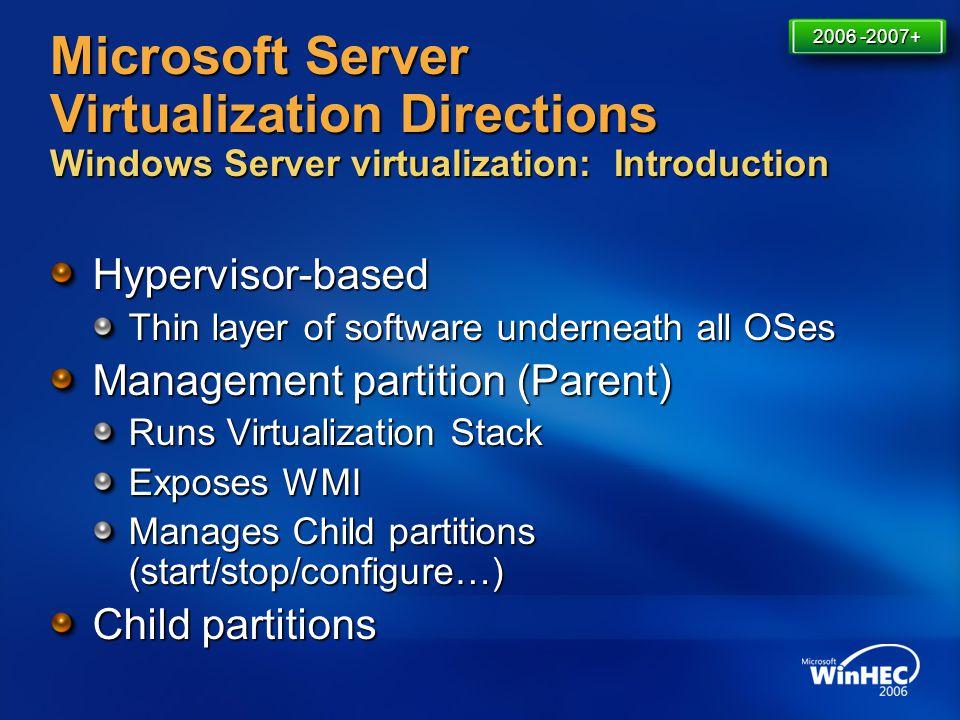 4/11/2017 7:14 AM 2006 -2007+ Microsoft Server Virtualization Directions Windows Server virtualization: Introduction.