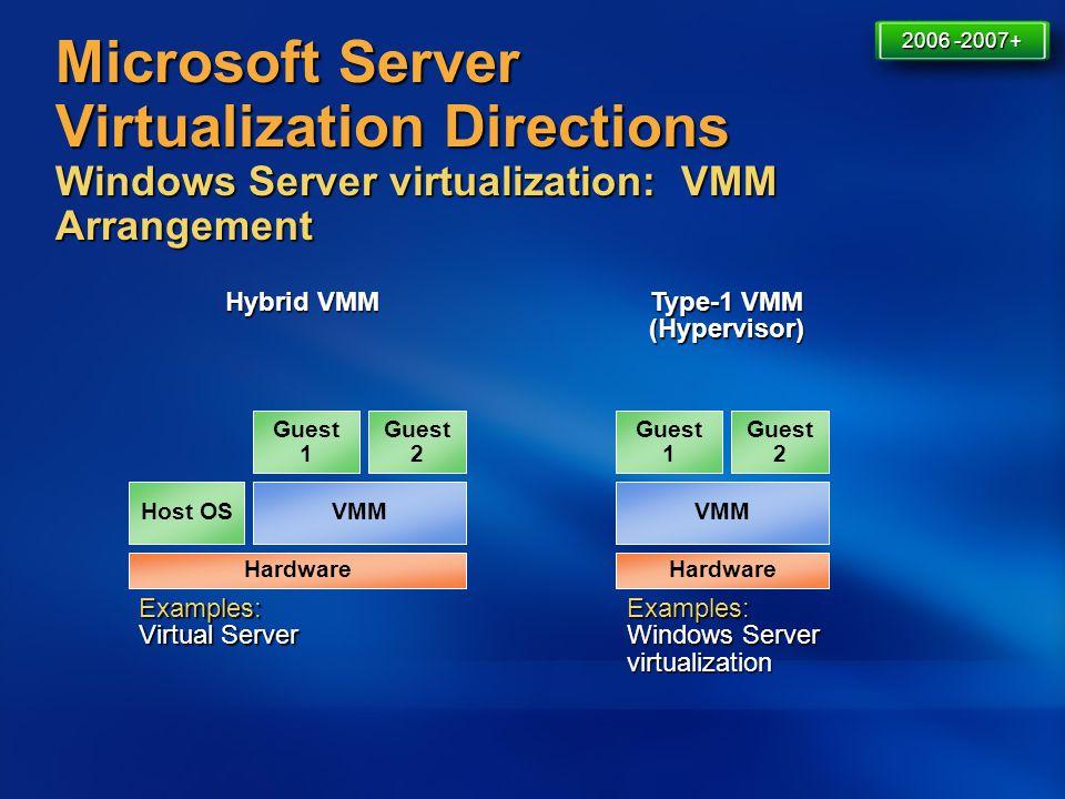 Type-1 VMM (Hypervisor)