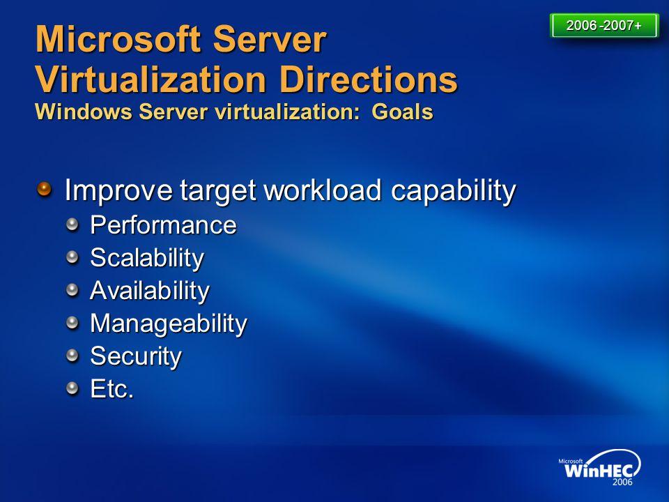 4/11/2017 7:14 AM 2006 -2007+ Microsoft Server Virtualization Directions Windows Server virtualization: Goals.