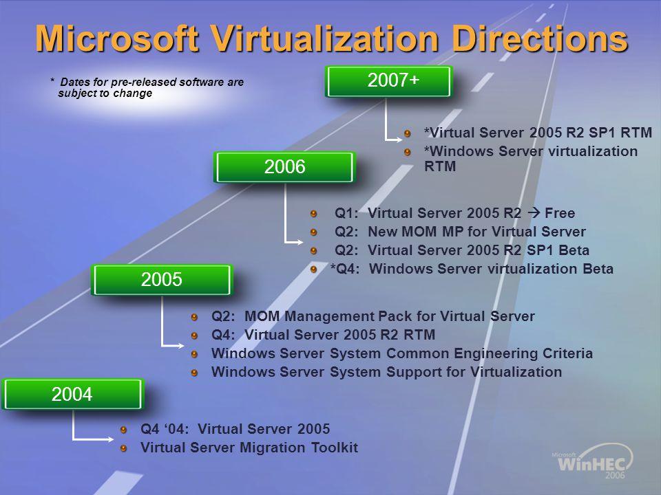 Microsoft Virtualization Directions