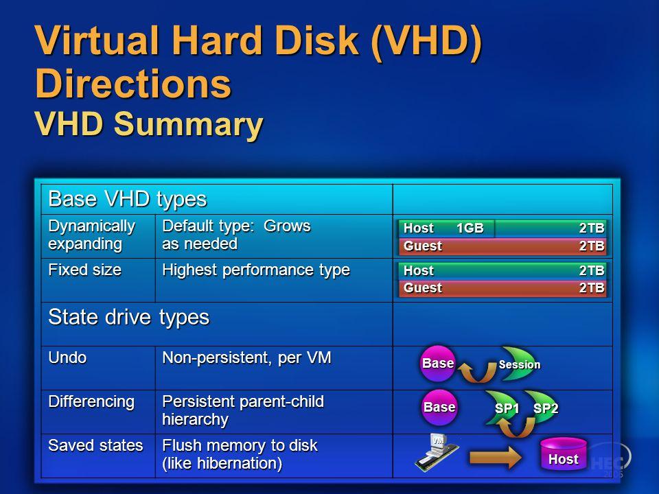 Virtual Hard Disk (VHD) Directions VHD Summary