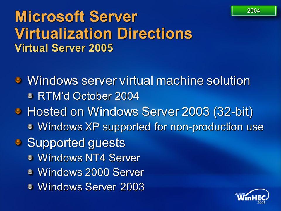 Microsoft Server Virtualization Directions Virtual Server 2005