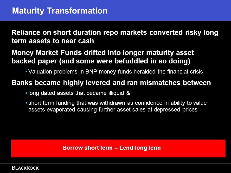 Maturity Transformation