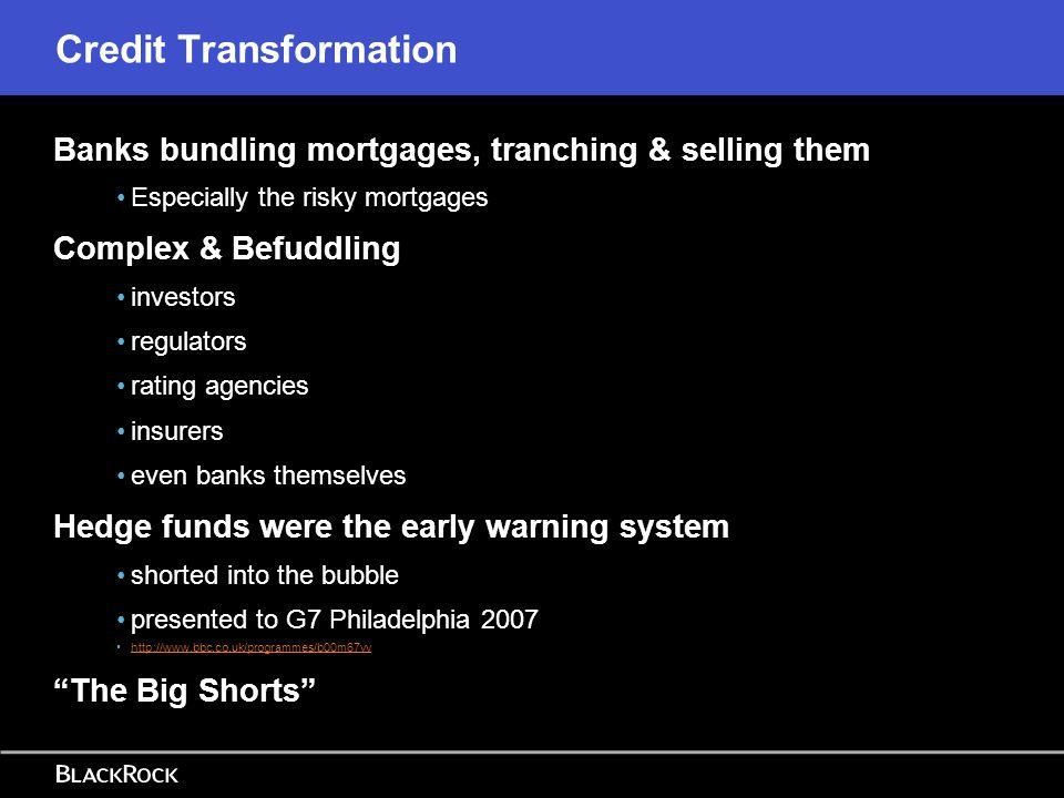 Credit Transformation