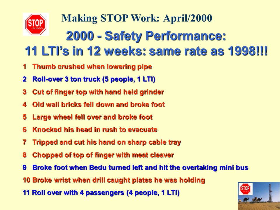 2000 - Safety Performance: 11 LTI's in 12 weeks: same rate as 1998!!!