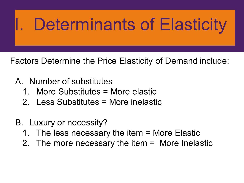 I. Determinants of Elasticity