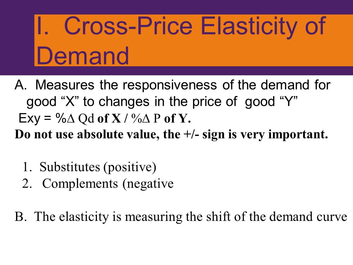 I. Cross-Price Elasticity of Demand