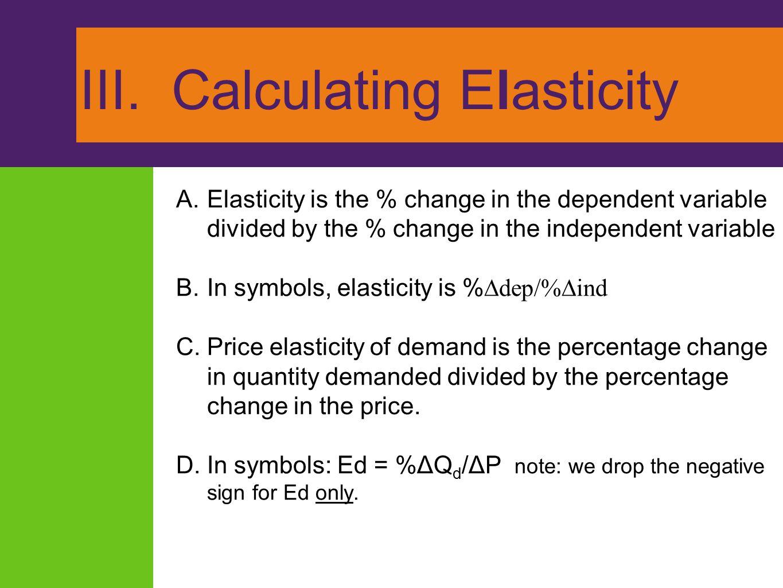 III. Calculating Elasticity