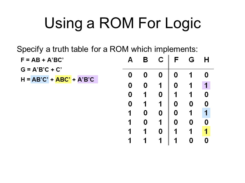 Using a ROM For Logic Specify a truth table for a ROM which implements: F = AB + A'BC' G = A'B'C + C'
