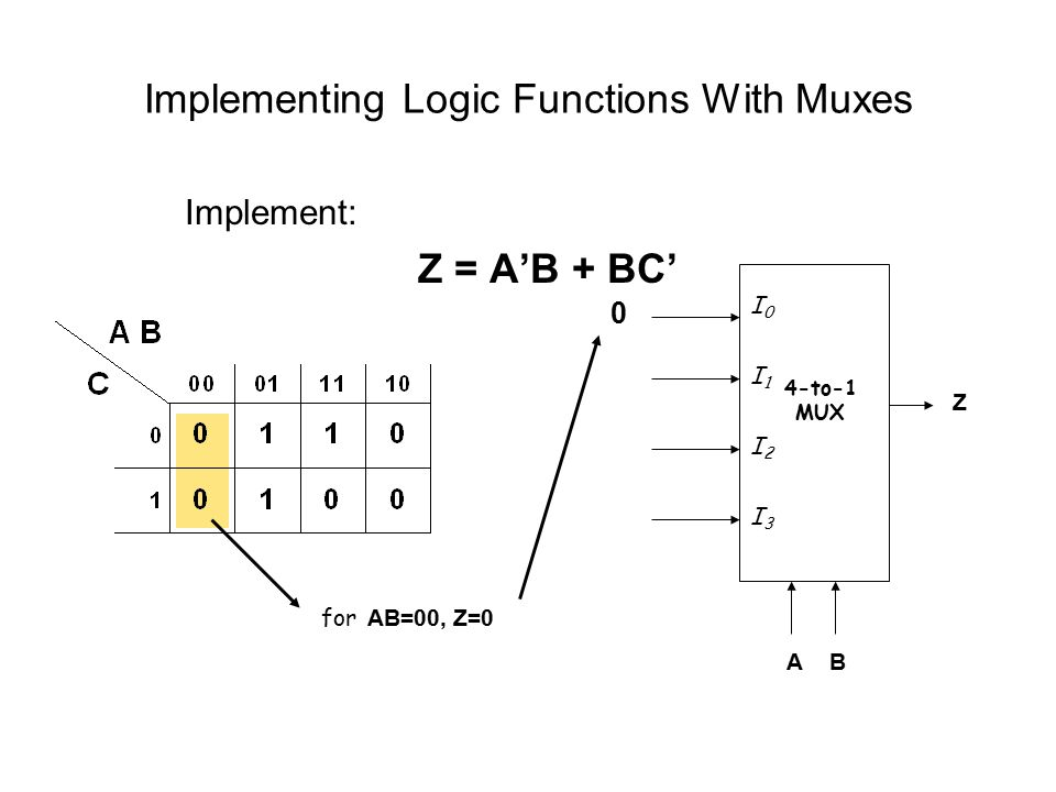 Implementing Logic Functions With Muxes
