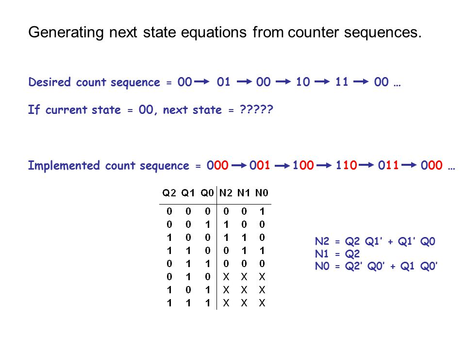 Generating next state equations from counter sequences.