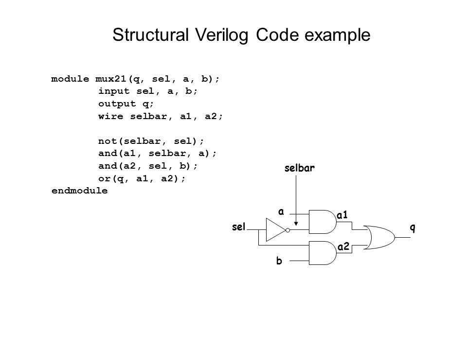 Structural Verilog Code example