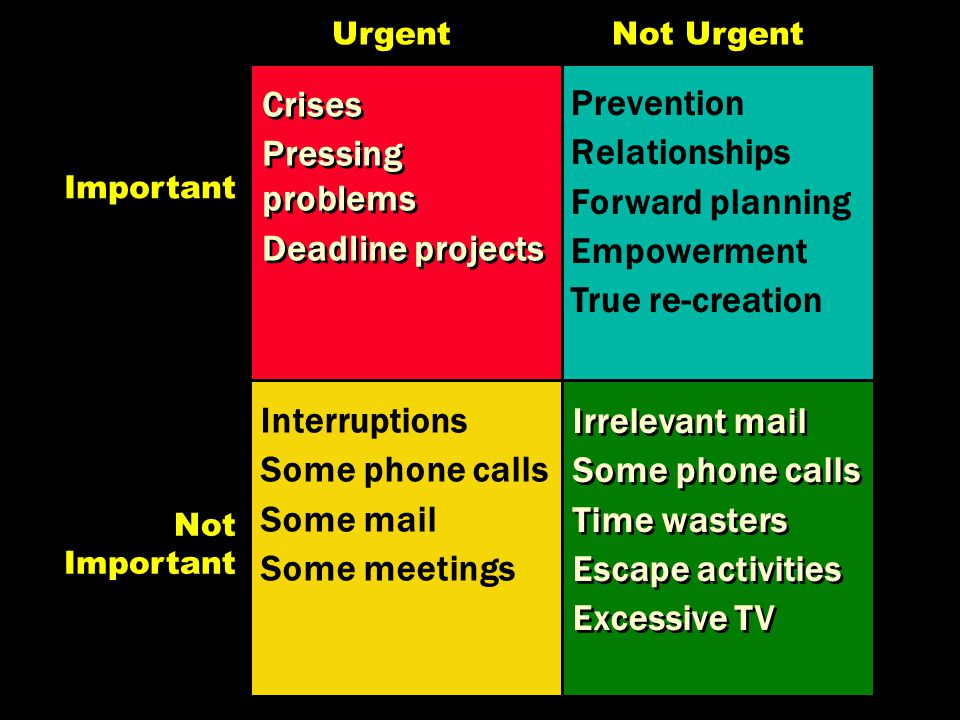 Crises Pressing problems Deadline projects Prevention Relationships