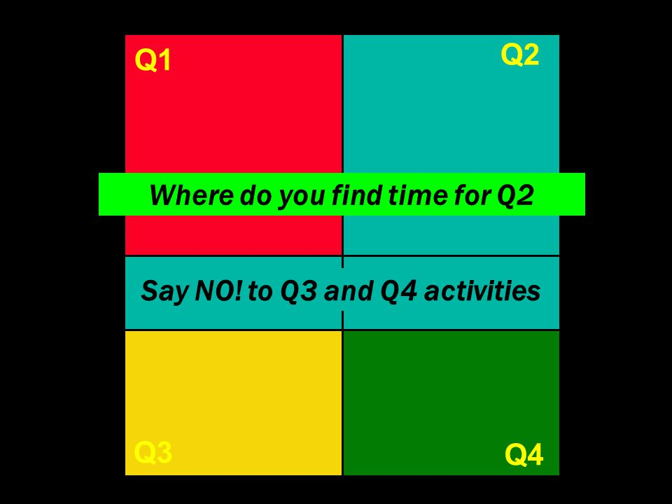 Where do you find time for Q2 Say NO! to Q3 and Q4 activities