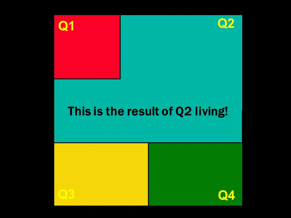 This is the result of Q2 living!