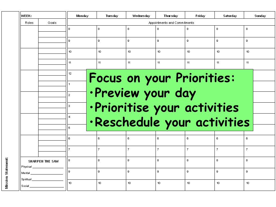 Focus on your Priorities:
