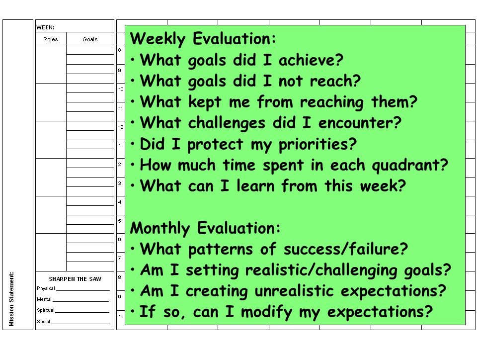 Weekly Evaluation: What goals did I achieve What goals did I not reach What kept me from reaching them