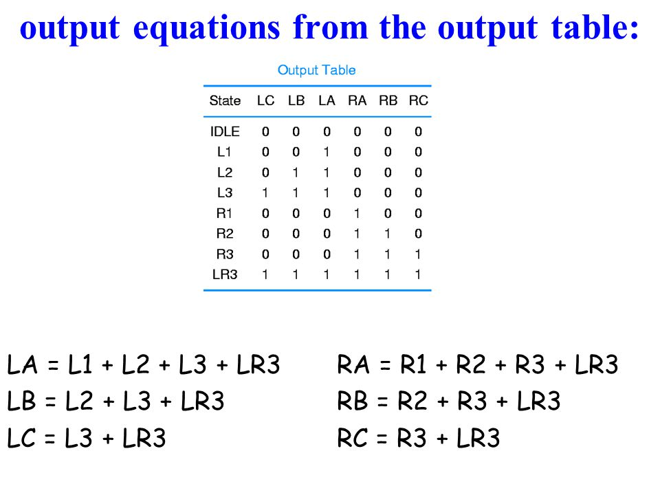 output equations from the output table: