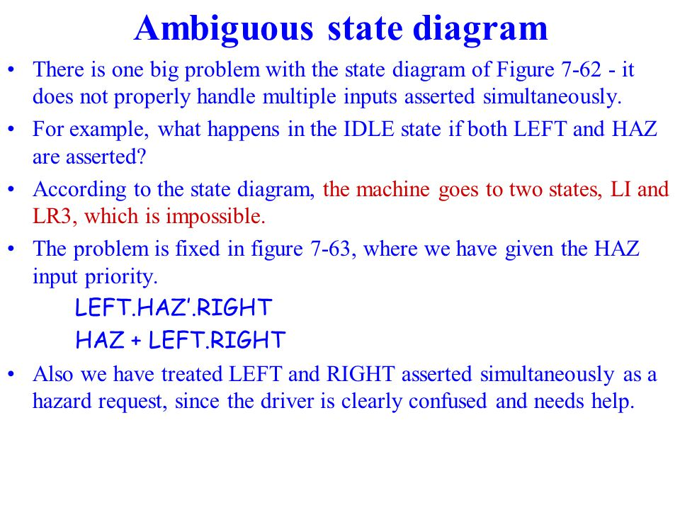 Ambiguous state diagram