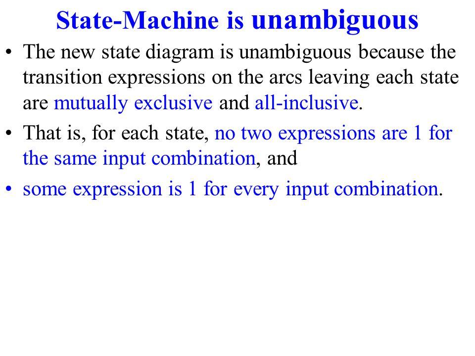 State-Machine is unambiguous