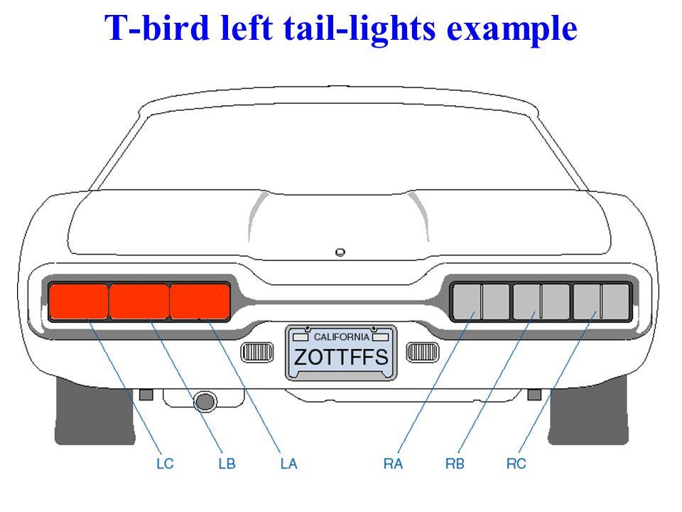 T-bird left tail-lights example