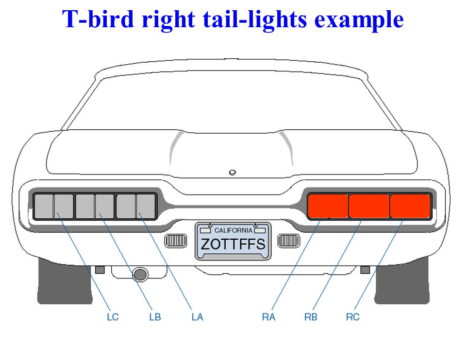 T-bird right tail-lights example