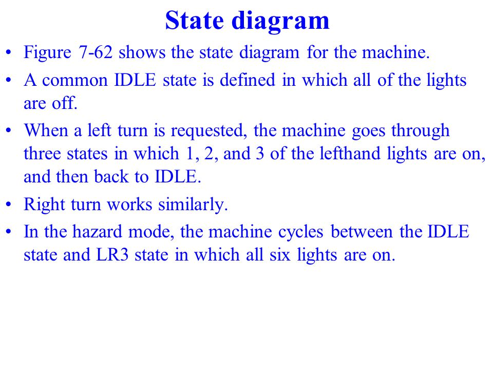 State diagram Figure 7-62 shows the state diagram for the machine.