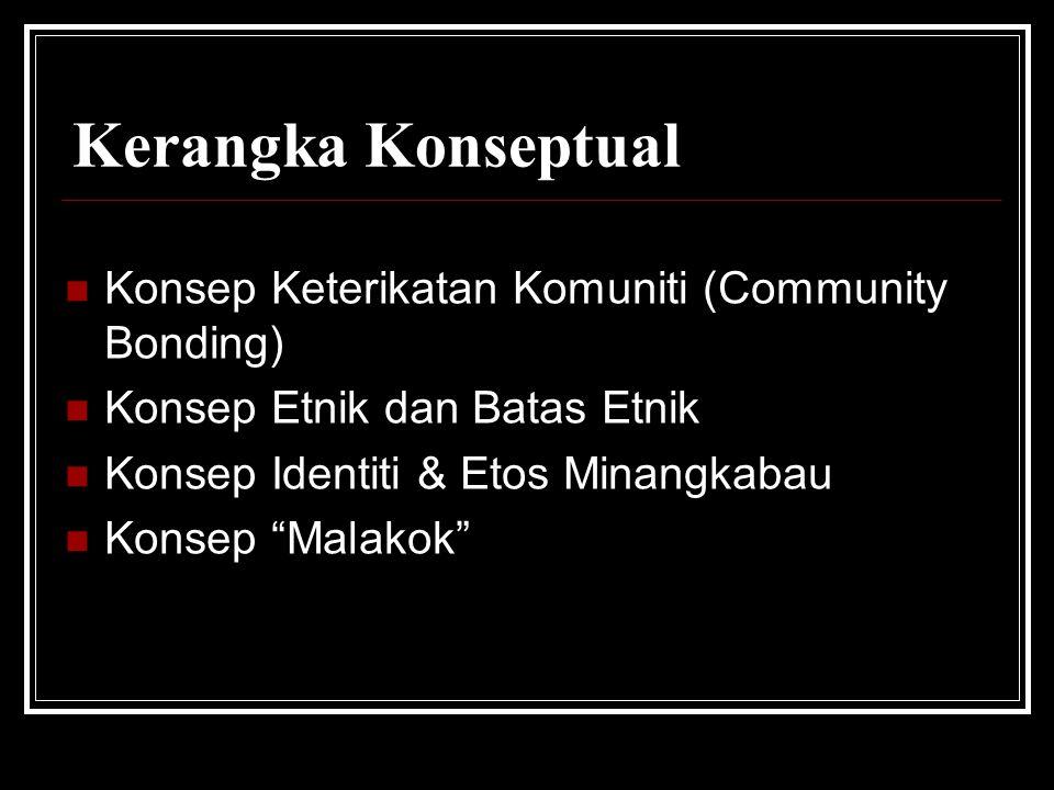Kerangka Konseptual Konsep Keterikatan Komuniti (Community Bonding)