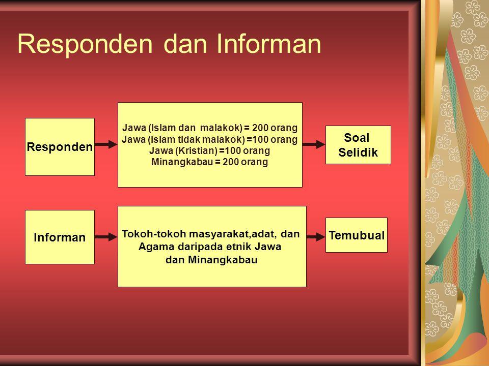 Responden dan Informan