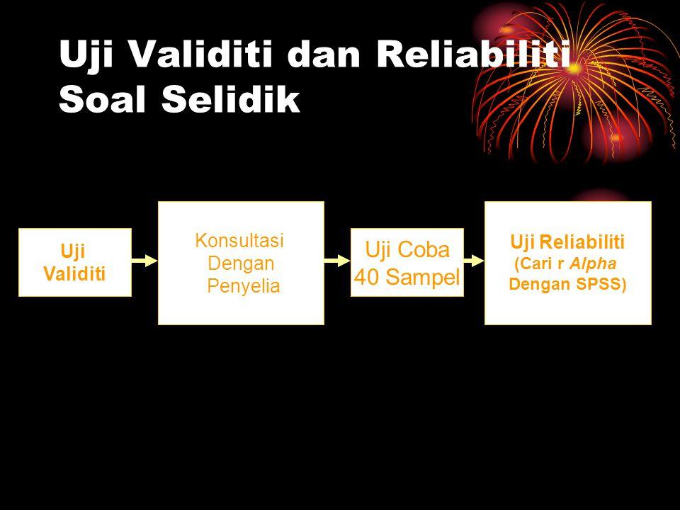 Uji Validiti dan Reliabiliti Soal Selidik