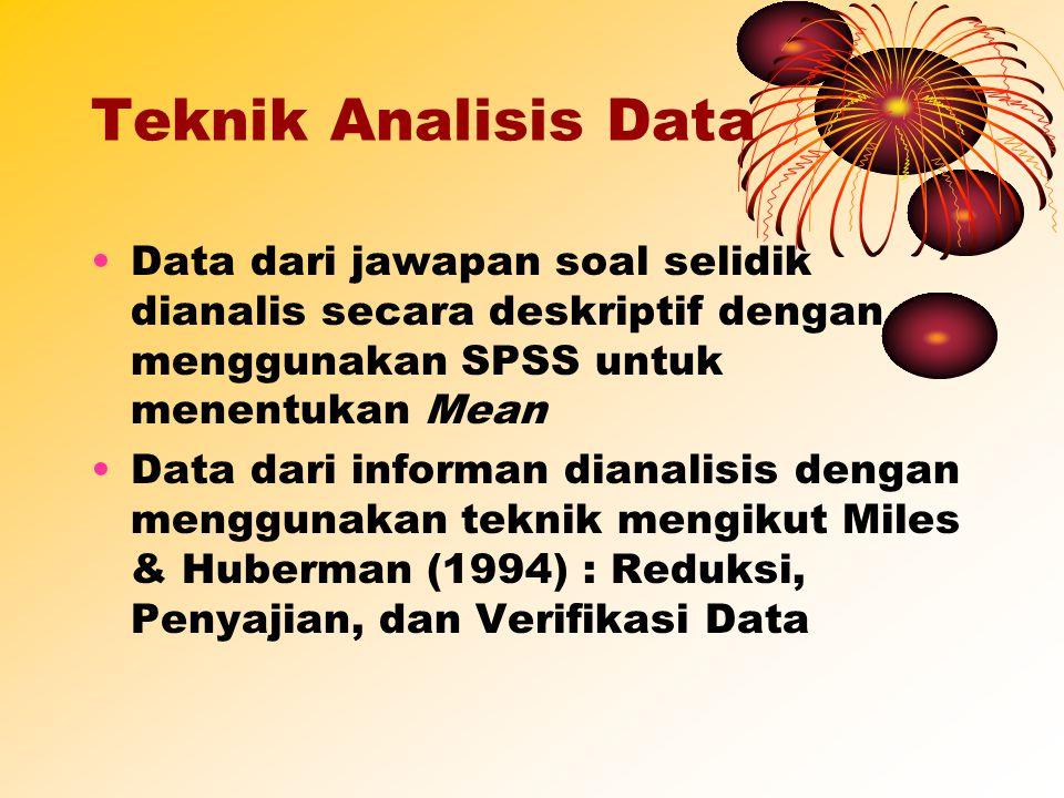 Teknik Analisis Data Data dari jawapan soal selidik dianalis secara deskriptif dengan menggunakan SPSS untuk menentukan Mean.