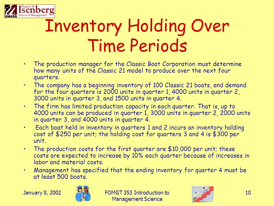 Inventory Holding Over Time Periods