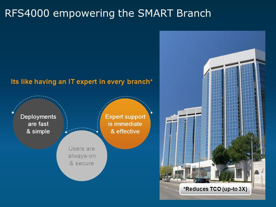 RFS4000 empowering the SMART Branch