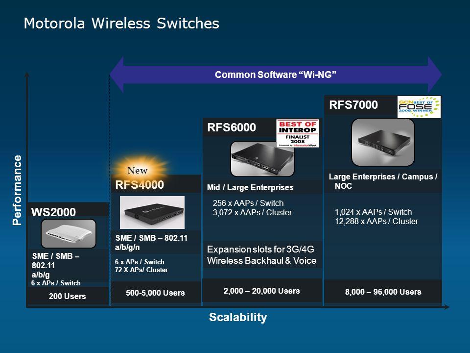 Motorola Wireless Switches