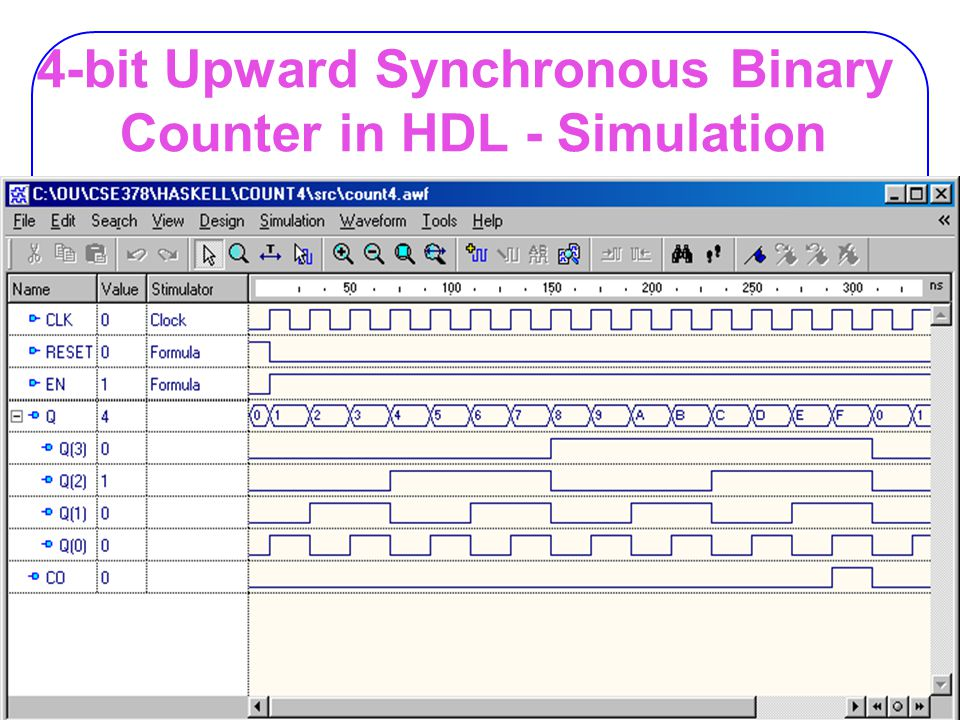 4-bit Upward Synchronous Binary Counter in HDL - Simulation